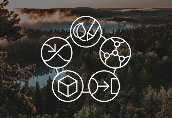 Lykken er bæredygtigt design